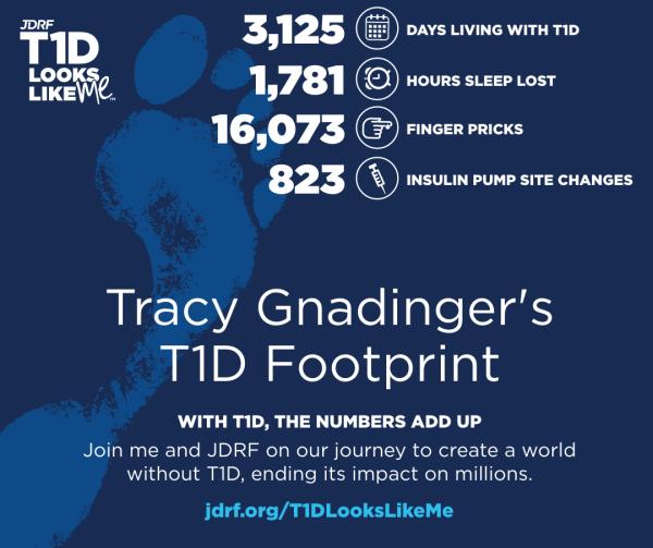 jdrf-t1d-footprint