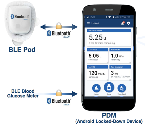 Insulet Omnipod DASH system